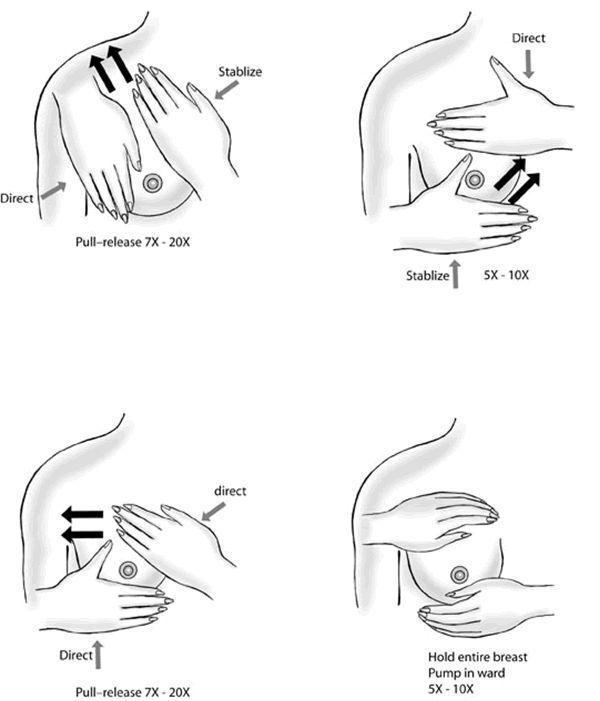Como fazer uma massagem de mama para o crescimento